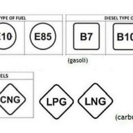 CARBURANTE, da oggi nei distributori nuove sigle europee per benzina, gasolio e gas