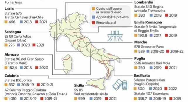 """OPERE PUBBLICHE: """"Italia bloccata"""""""