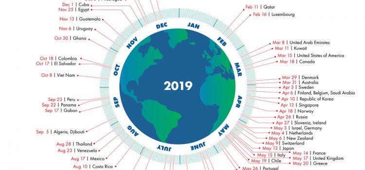 """29 luglio 2019: """"EarthOvershootDay, oggi il nostro pianeta ha esaurito tutte le risorse che può generare nell'anno"""""""