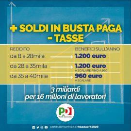 """GOVERNO: """"Più soldi in busta paga e meno tasse"""""""