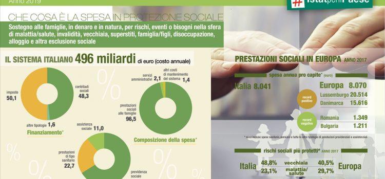 """ISTAT: """"La protezione sociale in Italia e in Europa"""""""