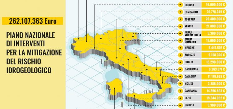 """DISSESTO IDROGEOLOGICO: """"Da Governo 26,7mln per 13 progetti in Lombardia"""""""