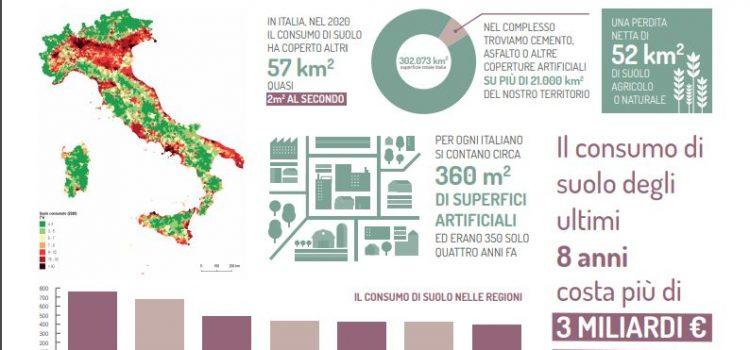 """CONSUMO DI SUOLO- DATI ISPRA: """"Lombardia e Veneto le regioni che hanno registrato un più alto consumo di suolo nel 2020"""""""